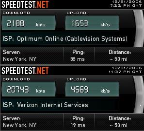ISP Speeds